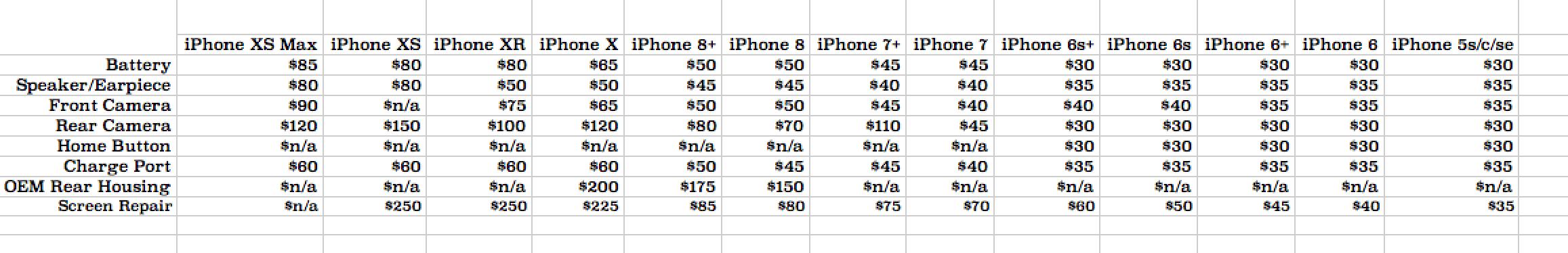 Apple iPhone Repair - Kennesaw Marietta Atlanta 2